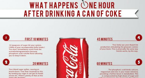 What does a can of Coke do to your body right after you drink it? It's not pretty