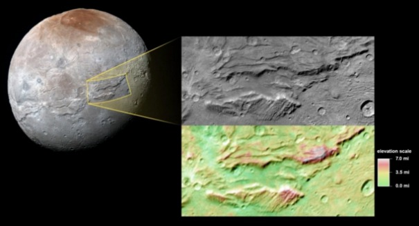Mysteries abound on the surface of Pluto's strange moon, Charon