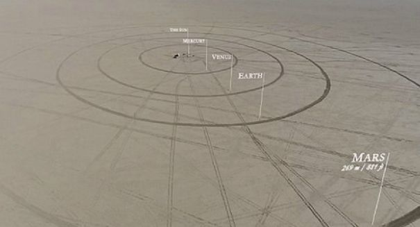 Amazing 7-mile scale model of Solar System built in Nevada